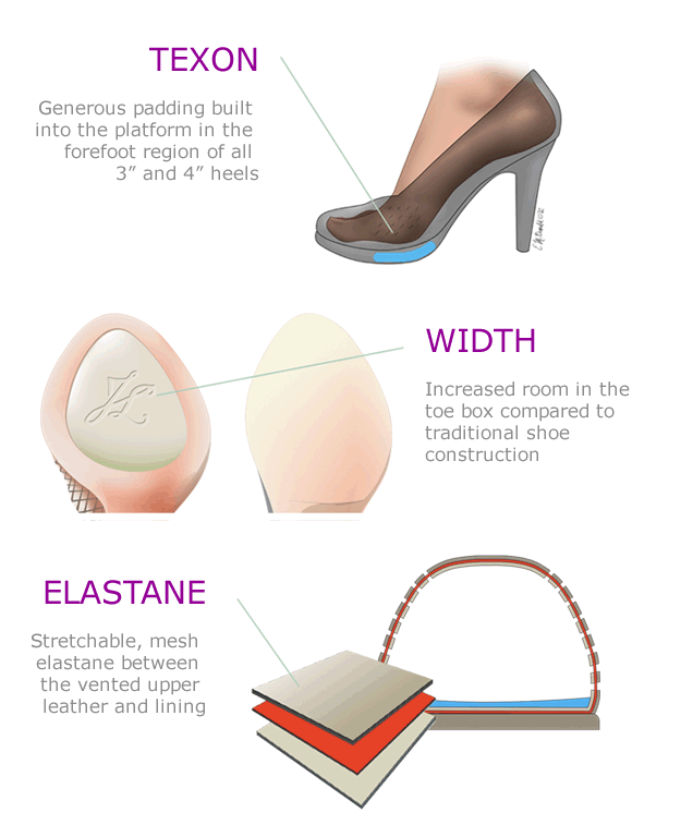 Comfortable High Heel Shoes